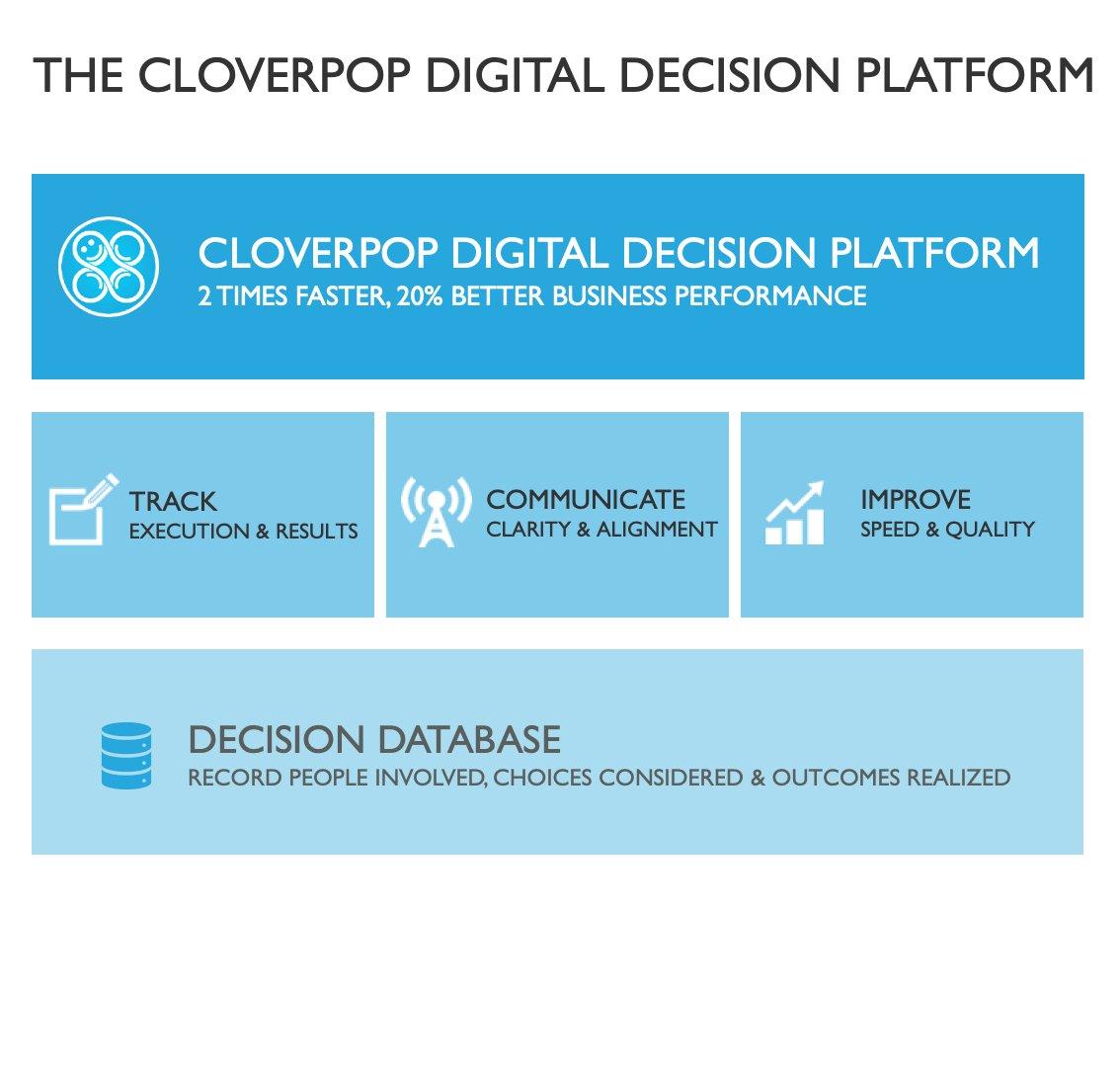 CloverpopPlatformSq2-2