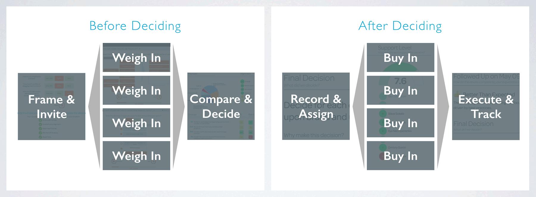 cloverpop_decision_flow_detail.png