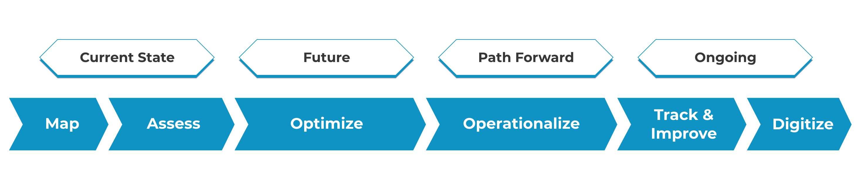 Decision Advisory Services - Hero Graphic@2x